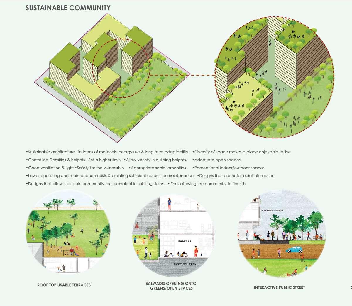 Formalising the Informal: Potential of Self-Development of Slum Communities by Rahul Kadri of IMK Architects